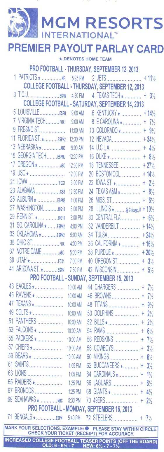 Football betting card template free 2021 nba playoff betting odds